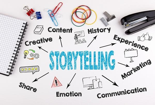 Marketing scritto sulle caratteristiche del proprio branding e storytelling aziendale
